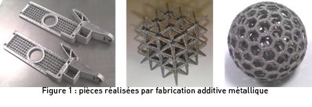 Pièces réalisées par fabrication additive métallique (ici pièces en titane)